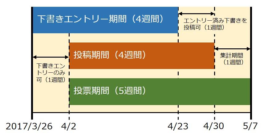 nfaw_period2.jpg